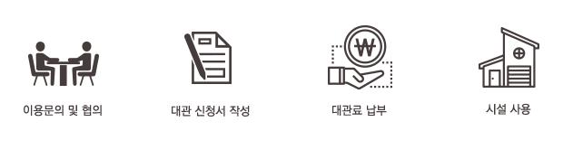 이용문의 및 협의→대관 신청서 작성→대관료 납부→시설 사용